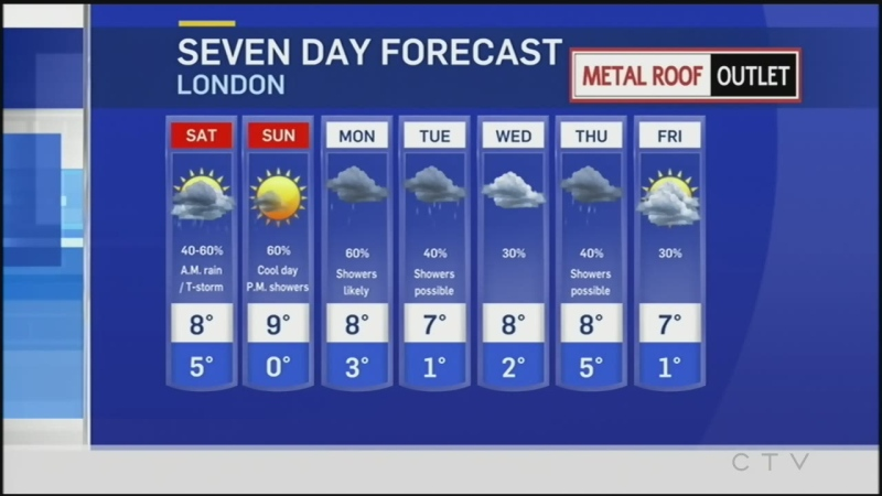 Weather at 6 for the London region: Oct. 23