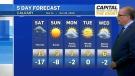 Calgary weather Oct. 23, 2020