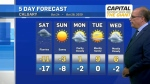 Calgary weather Oct. 23, 2020