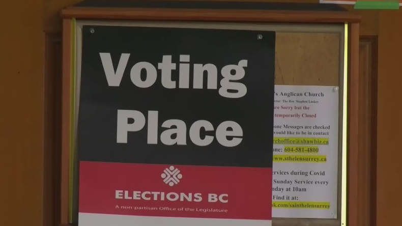 Election Day in British Colombia