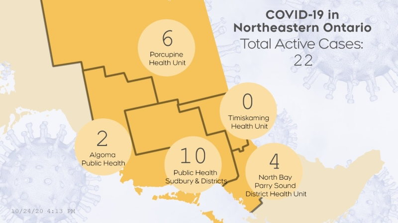 Map showing where the active COVID-19 cases are in northeastern Ontario as of Oct. 24/20 (CTV News Northern Ontario)