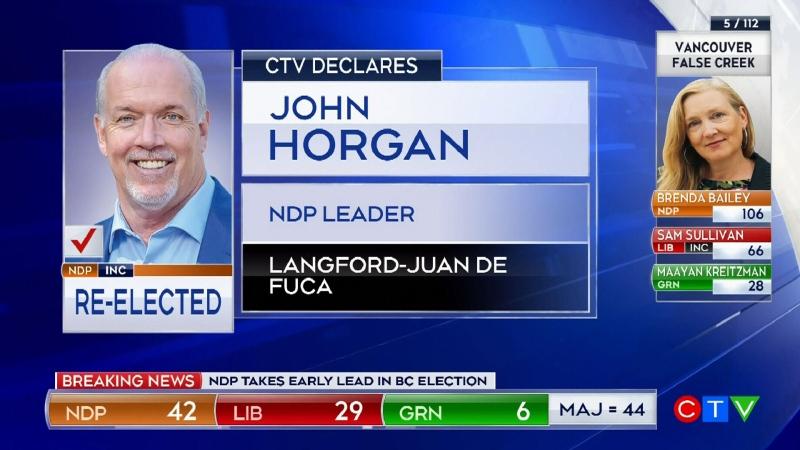 B.C. election