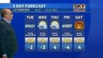 Lethbridge weather Oct. 26, 2020