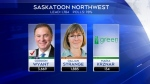 Sask. Party candidate Gordon Wyant has successfully held his seat in Saskatoon Northwest.