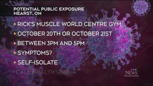 Possible COVID-19 exposure at Hearst gym