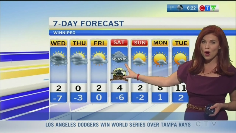 CTV Morning Live Weather Update for October 28