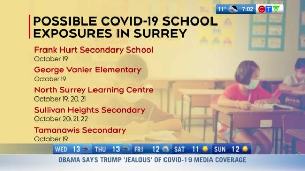 Headlines, Covid cases in schools