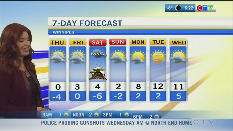 CTV Morning Live Weather Update for October 29