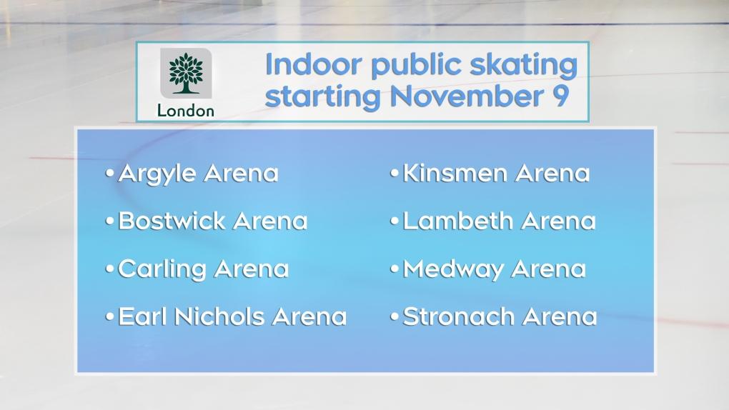 Public skating begins