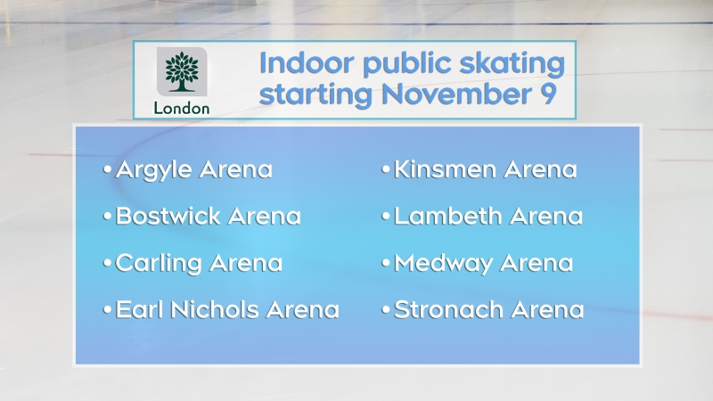 Public skating begins in select cities as of Monday, November 9, 2020 (Source: City of London)