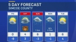 Five day forecast: Oct. 29