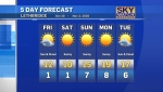 CTV Lethbridge Weather at 5 for Thursday, October