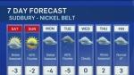 Warm temperature continue with mixed precipitation