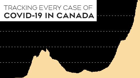 covid in Canada, Nov 21