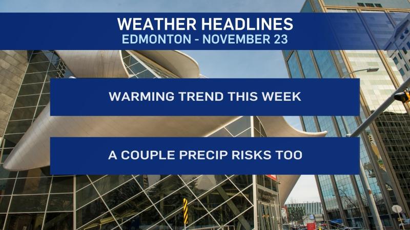 Nov. 19 weather headlines