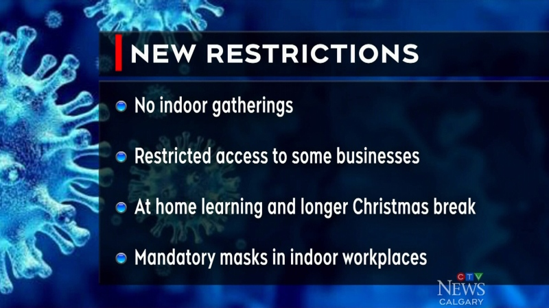 New restrictions announced by province