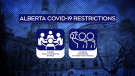 The Alberta government announced to restrictions to help slow the surge of COVID-19 cases in the province on Nov. 24. Gathering restrictions are effective immediately.
