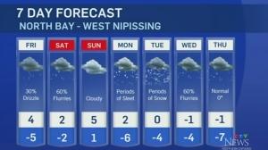 Northeastern Ontario will see mixed precipitation