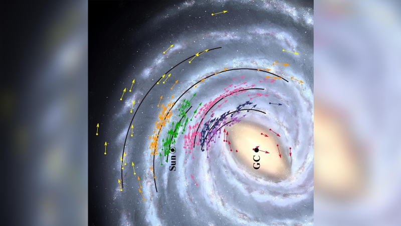 Earth is 2,000 light years closer to the supermassive black hole at the center of our galaxy than previously thought, suggests a new map from the Japanese radio astronomy project VLBI Exploration of Radio Astrometry, or VERA. (NAOJ via CNN)