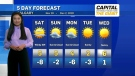 Calgary weather Nov. 27, 2020