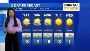 Calgary weather Nov. 27, 2020