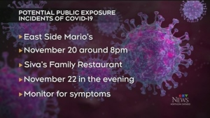 Spike in COVID-19 cases in the Cochrane District