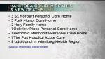 354 COVID-19 cases, 19 deaths in Manitoba Saturday
