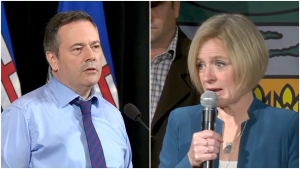 UCP slips behind the NDP in approval ratings suggests new research poll conducted by Research Co.