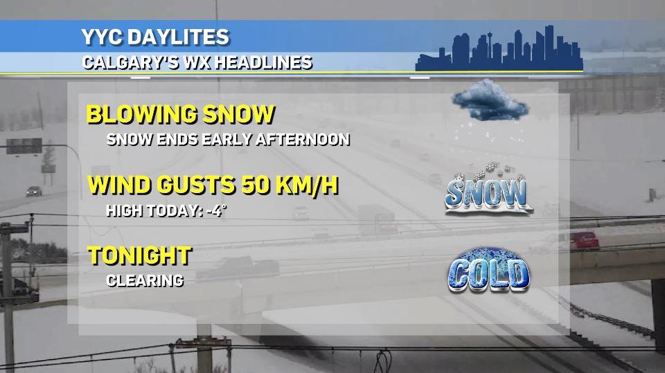 Calgary weather Dec. 22, 2020