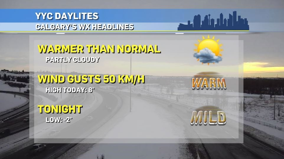Calgary weather daylites Dec. 24, 2020