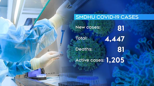 Simcoe Muskoka COVID-19 cases