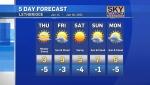 Lethbridge 5-day forecast Jan. 13