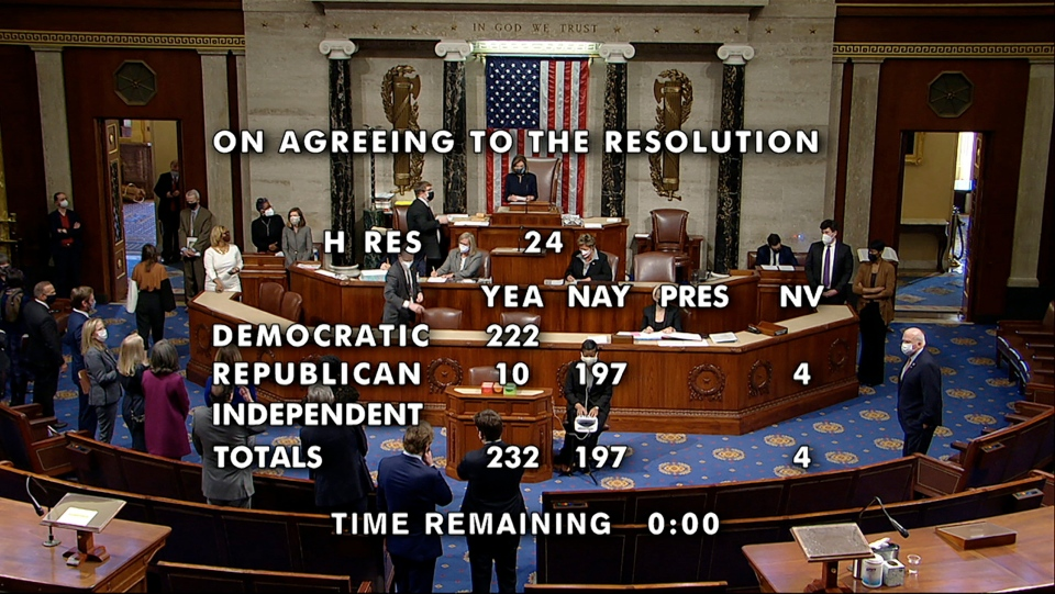 In this image from video, the final vote total of 232-197 to impeachment U.S. President Donald Trump over the violent siege of the Capitol, after voting on the House floor Wednesday, Jan. 13, 2021, on Capitol Hill in Washington. (House Television via AP)