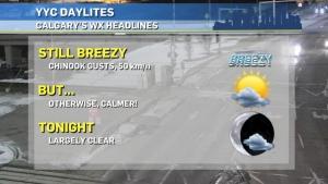 Calgary weather, Jan. 15