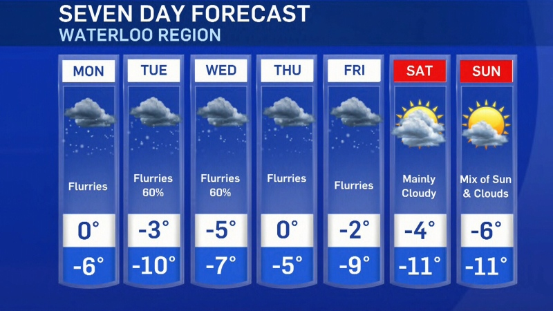 More snow is on the way