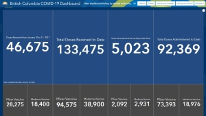 British Columbia's vaccine dose numbers are seen on the B.C. Centre for Disease Control website on Jan. 19, 2020.