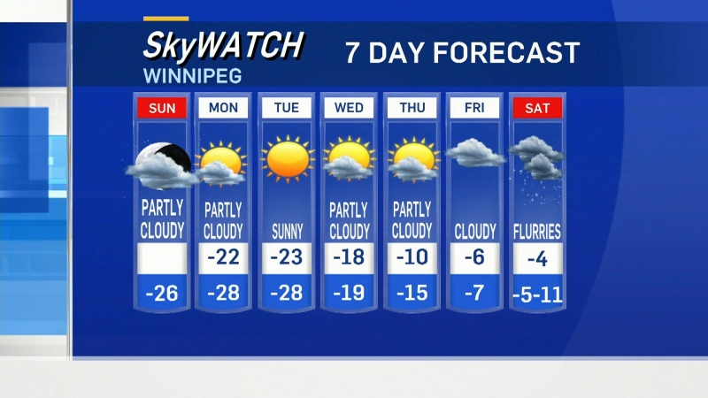 Skywatch Weather at Six, January 24.
