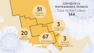 The number of active COVID-19 cases in northeastern Ontario as of Jan. 25 at 11 a.m. is 144. (CTV Northern Ontario)