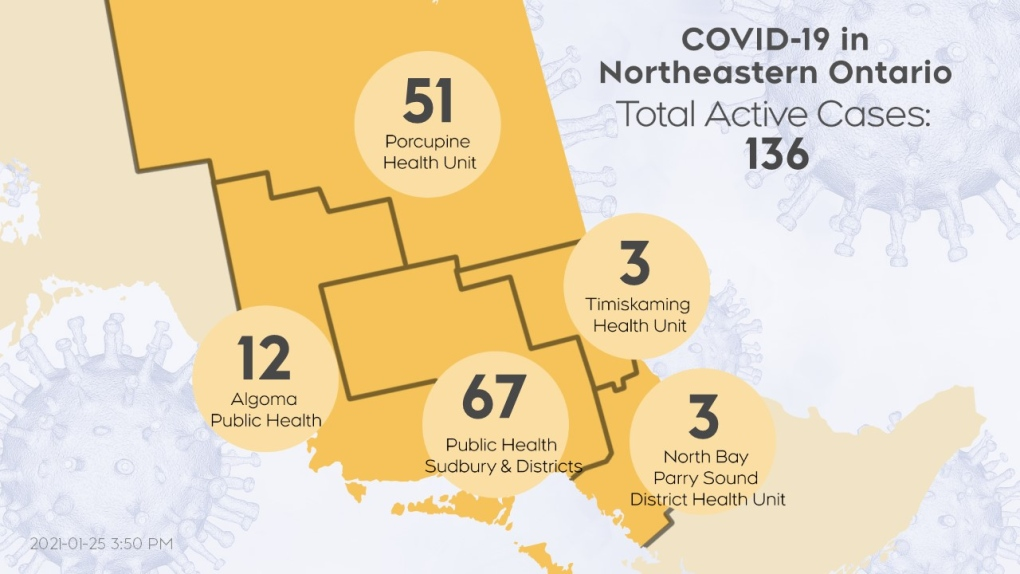 active COVID-19 cases