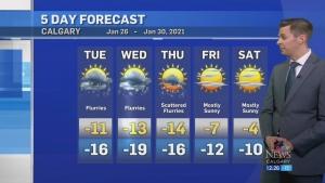Cold sticks around this week