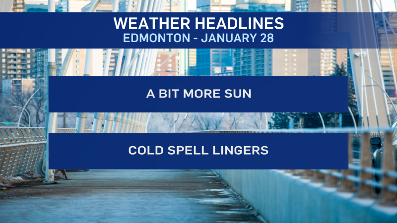 Jan. 28 morning headlines