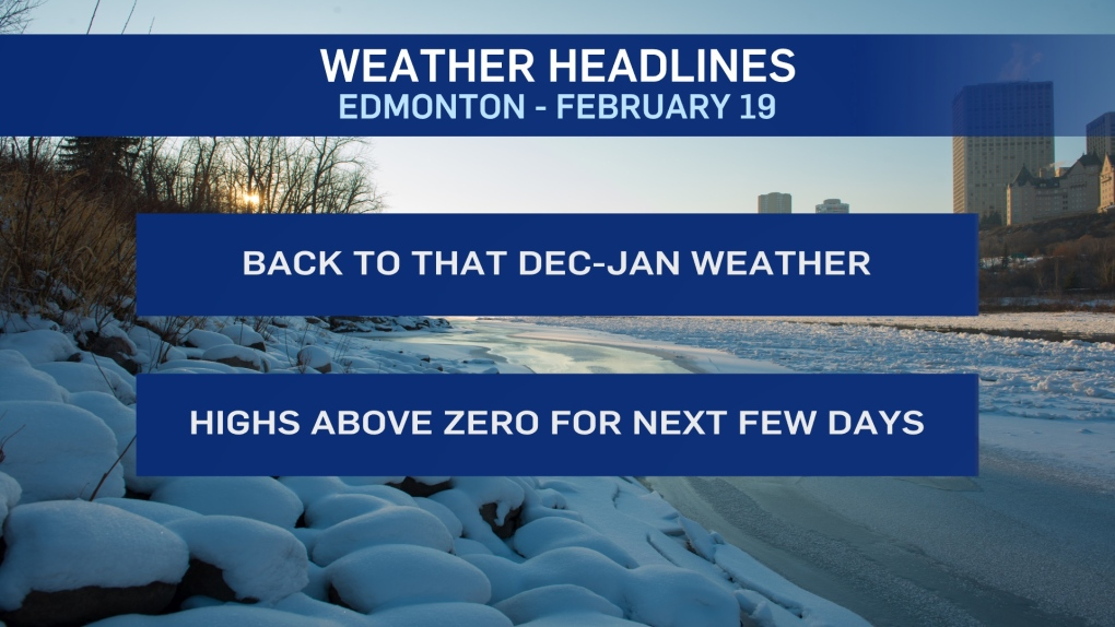 Feb. 19 weather