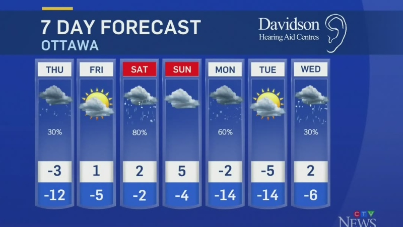 Wednesday midday weather update