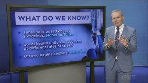 Vaccine rollout: when can I get my shot?
