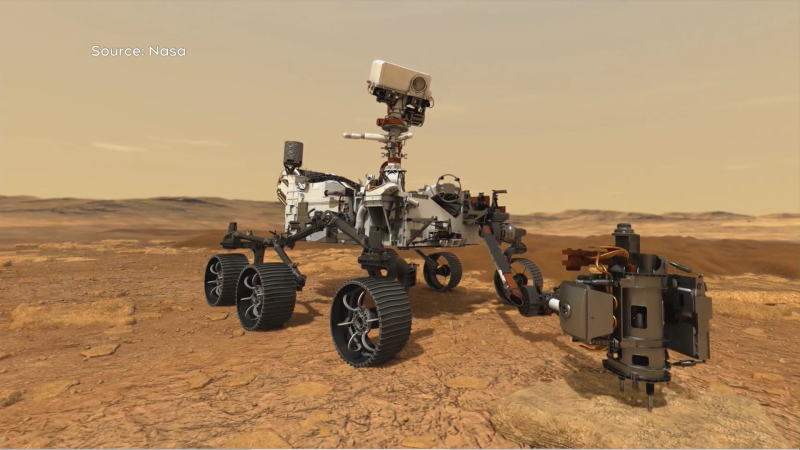 A rendering of NASA's Perseverance rover is shown: (NASA)