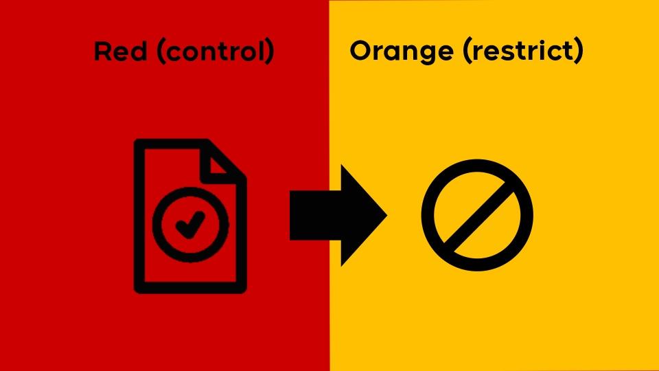 COVID-19 response framework red to orange