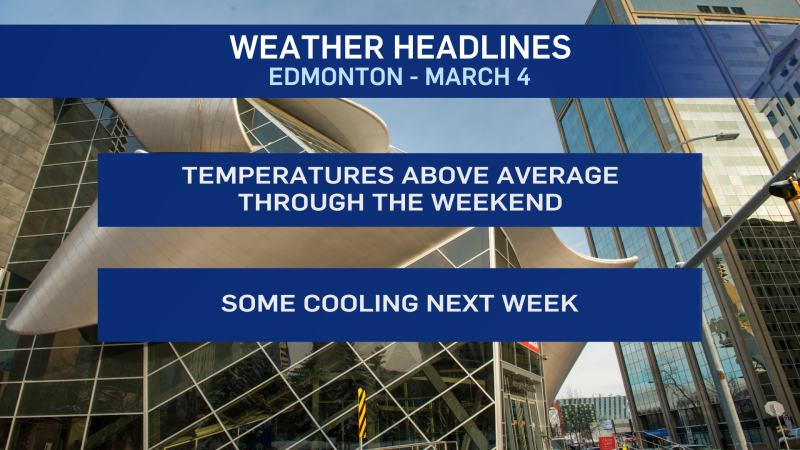 Edmonton weather March 4