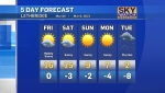 CTV Lethbridge Weather at 5 for Thursday, March 4