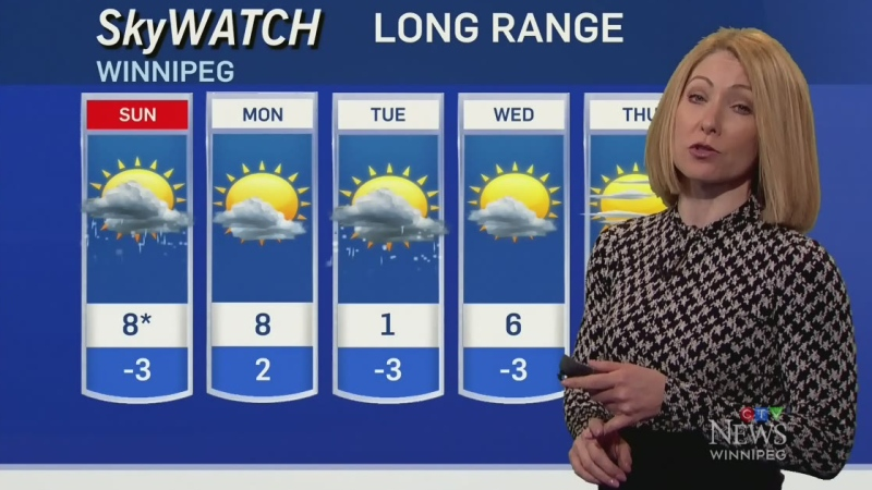 CTV News Winnipeg Weather Update – March 5