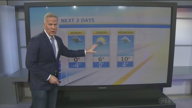 CTV Morning Live Weather Mar 08
